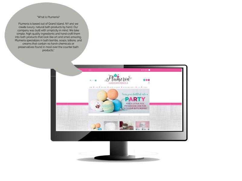Copy Writing - Plumeria Website