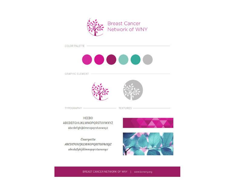 Website Design for Breast Cancer Network