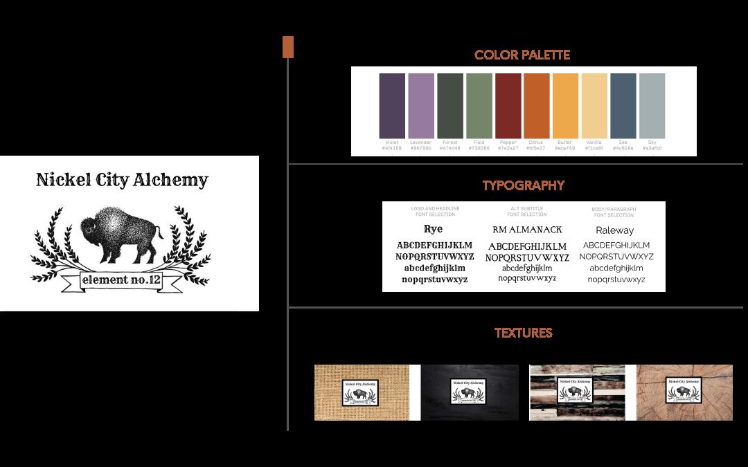 Nickle City Alchemy – Brand Development